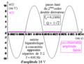 Deuxième ordre du type réponse en uL d'un R L C série comme double-dérivateur d'un biparabolique - ter.png