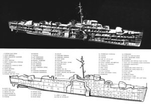 Rudderow-class destroyer escort - Image: Diagram of US Navy WWII destroyer escort
