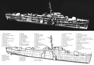 Rudderow-class destroyer escort - Image: Diagram of US Navy WWII destroyer escort