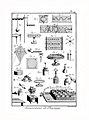 Encyclopédie méthodique - Planches, T8,Pl435-Amusemens-5-14.jpg