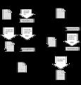 Enkriptimi dhe dekriptimi me PGP.png