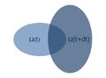 Evoluzione dominio fluido.png
