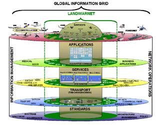 FCS Network