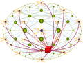 Figure 10.3 A representation of a 3-D or spatial network.png