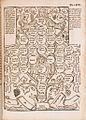Flickr - Yale Law Library - Arbor consanguinitatis, 1539.jpg