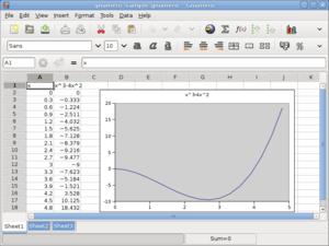 Comparison of spreadsheet software - Gnumeric