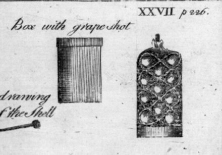 Close-up of grapeshot from an American Revolution sketch of artillery devices Grapeshot treatise closeup.jpg