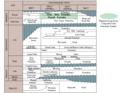Gren River Basin Stratigraphic Column.png