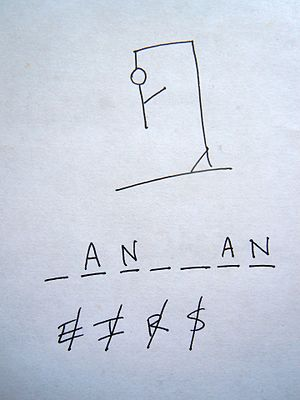 "Hangman (game) - An example game of Hangman in progress. The underlined letters appear in the word in their correct places, while the crossed-out letters do not appear, and each crossed-out letter corresponds to one part of the drawing. In this case, the secret word is ""hangman""."