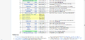 Highest-grossing franchises and film series table, open (80% width).png