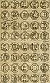 Historia Byzantina duplici commentario illustrata - prior, Familias ac stemmata imperatorum constantinopolianorum, cum eorundem augustorum nomismatibus, and aliquot iconibus - praeterea familias (14787611893).jpg