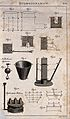 Hydraulics; diagrams showing water pressure. Engraving by Mu Wellcome V0024449ER.jpg