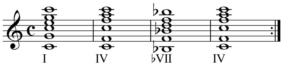 I–V–vi–IV progression - Howling Pixel