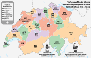 Telephone numbers in Switzerland - Wikipedia