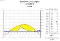 Klimadiagramm-deutsch-Kucha-VR China,Uighur.png