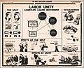 Labor Unity American Labor Movement.jpg
