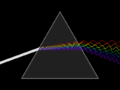 Light dispersion conceptual waves-frame.png