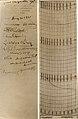 Loening Model 23 Seaplane Altitude Record Flight Chart August 16 1921.jpg