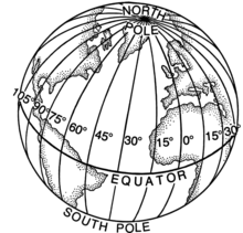 globe of earth with longitudinal lines