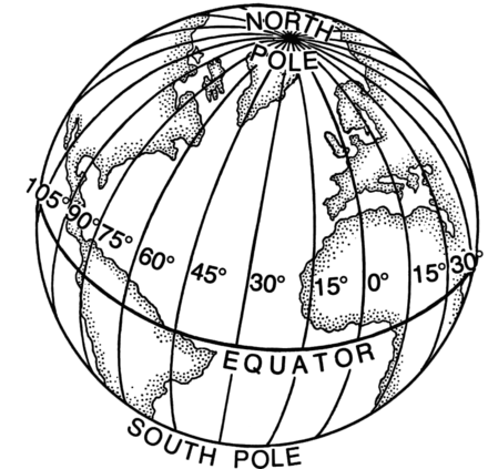 Drawing of Earth with longitudes but without latitudes. Longitude (PSF).png