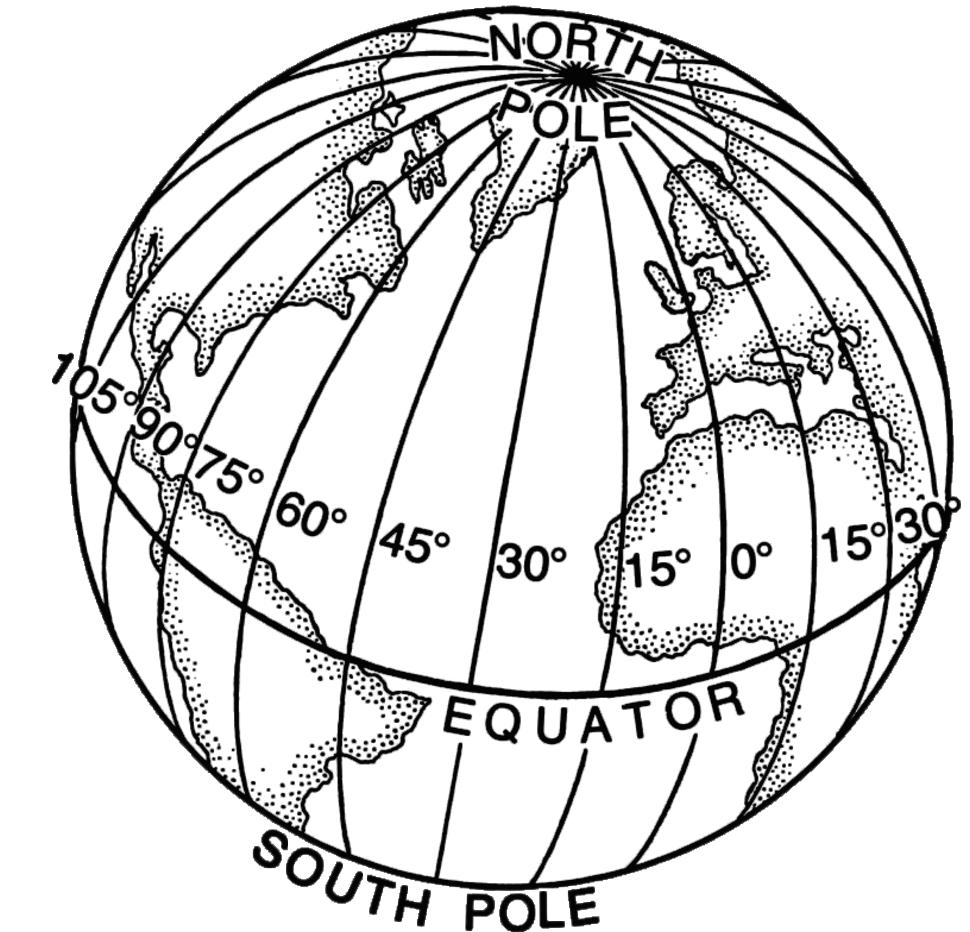 Longitude (PSF)