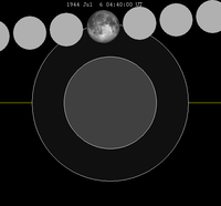 Lunar eclipse chart close-1944Jul06.png