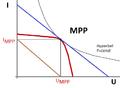 MPP Eigenschaften.png