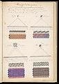 Master Weaver's Thesis Book, Systeme de la Mecanique a la Jacquard, 1848 (CH 18556803-224).jpg