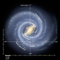 Milky Way 2008 annotated sv.jpg