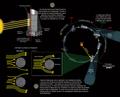 NASA-KeplerSecondLight-K2-Explained-20131211-fr.png