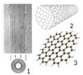 Nanotubos tipos.png
