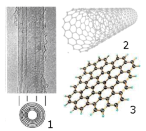 Surface-assisted laser desorption/ionization - The forms of Carbon Nanotubes: Multiple or Single Wall Carbon Nanotube
