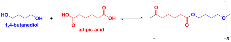 synthesis of adipic acid A method for the synthesis of the industrially relevant monomers adipic acid, 1,6-hexanediol (hdo), and 1,6-hexanediamine (hmd) via isomerizing hydroformylation of 1,3-butadiene is described the aldehyde intermediates are protected in situ as acetals to avoid hydrogenation to pentanal.