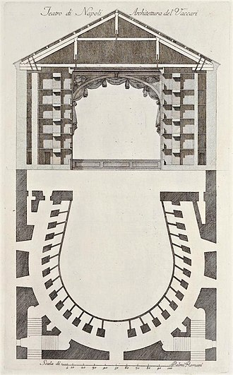 Teatro Nuovo (Naples) - Plan and transverse section of the original theatre erected in 1724