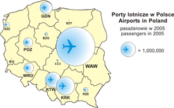 Poland airports 2005.png