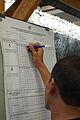 Poll-notes-Jakarta.jpg