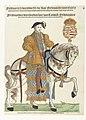 Portret van Ferdinand van Tirol te paard, RP-P-1932-163.jpg