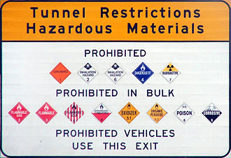 Dangerous goods - A picture of the U.S. DOT classes in use.