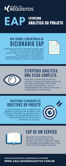 Estrutura analítica do projeto – Wikipédia, a enciclopédia livre