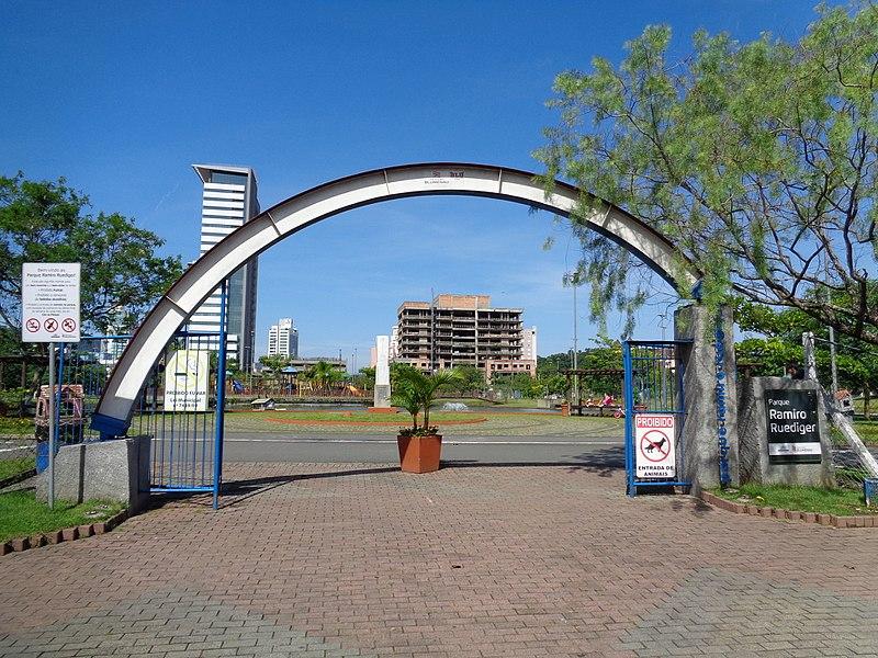 Parques de Blumenau