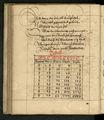 Rechenbuch Reinhard 073.jpg