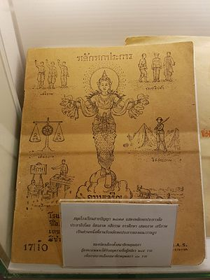 Khana Ratsadon - A school notebook published in 1934, with illustrations of the six principles on its cover, displayed at Thai Parliament Museum, Bangkok.