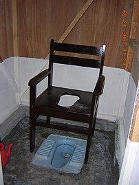 Squat toilet - Wikipedia