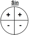 Sine (Positive and Negative).png