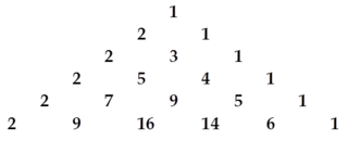 (2,1)-Pascal triangle