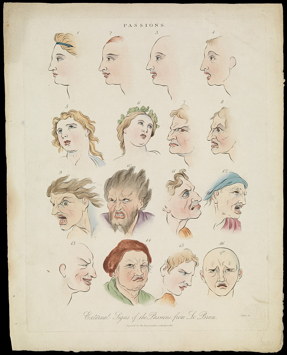 Sixteen faces expressing the human passions. Wellcome L0068375