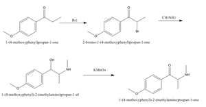 Methedrone - Figure 1: Synthesis of methedrone
