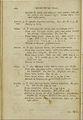 Systema naturae Linnaeus 114.jpg