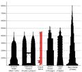 Tanker-size-comparison.png