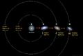 Teoría del Universo.png